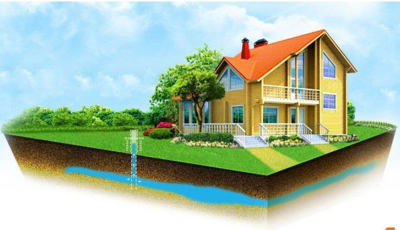 участок земли, водоснабжение