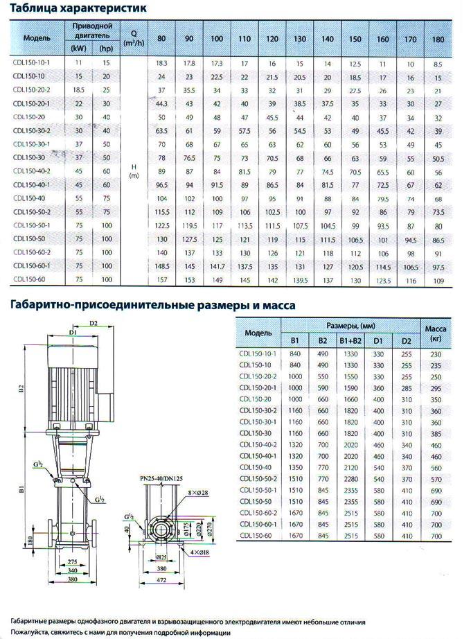 Габаритные и присоединительные размеры-Однофазные электродвигатели Pedrollo Km1