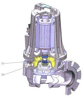 конструкция дренажно-фекальных насосов