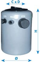 Полиэтиленовые насосные станции (без электронасосов) Dreno pompe