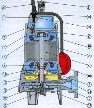 Спецификации компонентов Grix 100