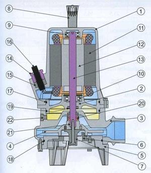 Спецификации компонентов