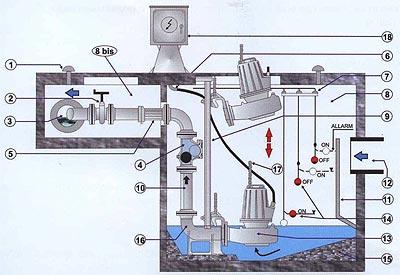Пример установки