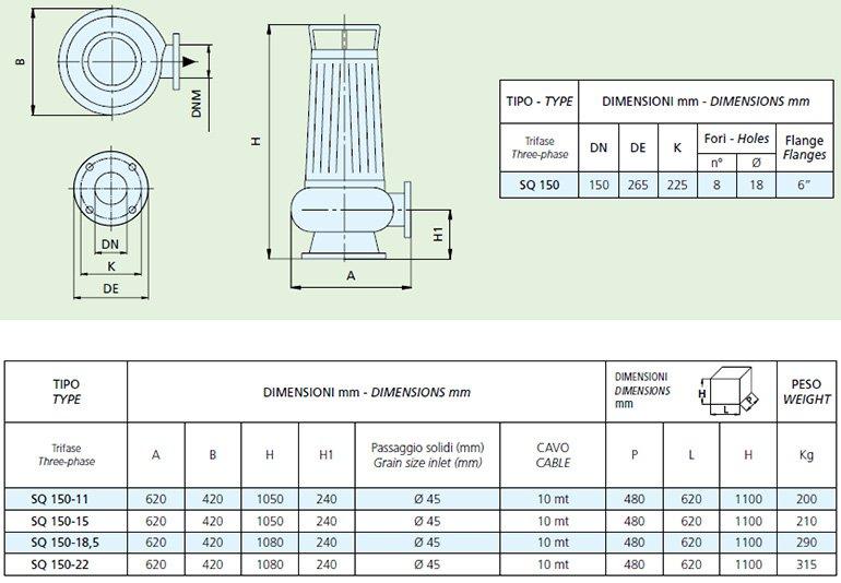 Параметры насосов Speroni серии SQ 150